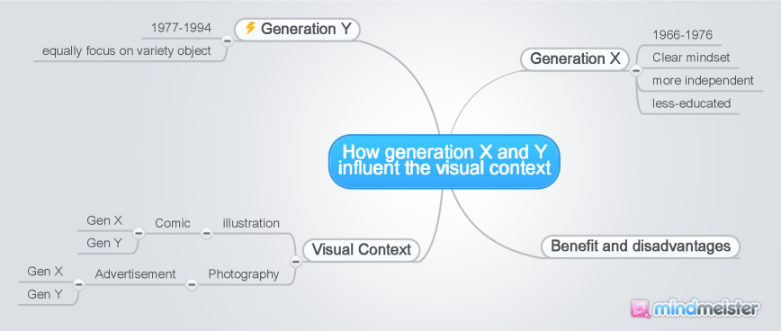 Generation X Cartoon