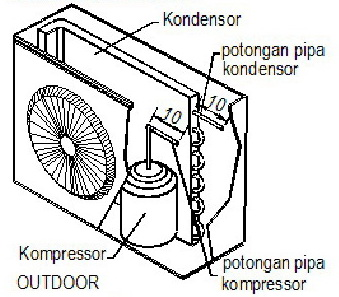 fuse box outdoor fuse image about wiring diagram schematic wiring and fasten them to the existing cabi further ceiling fan design ideas furthermore hot tub