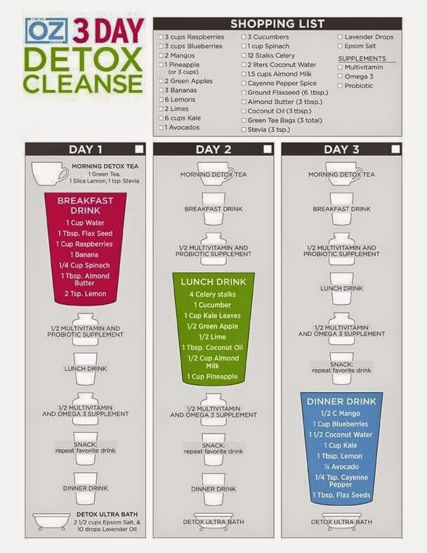 dr  oz three day cleanse