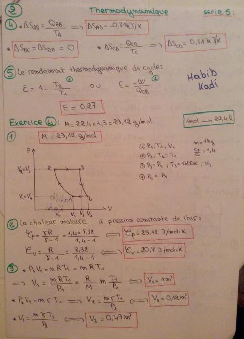 TD Thermodynamique 1 FSR