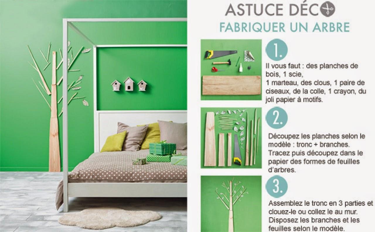By Mode Pumky Miss Bon Plan Astuce D Coration Via Maison