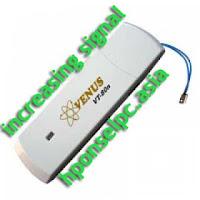 Cara memperkuat sinyal modem