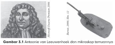 Antoonie van Leeuwenhoek dan mikroskop temuannya