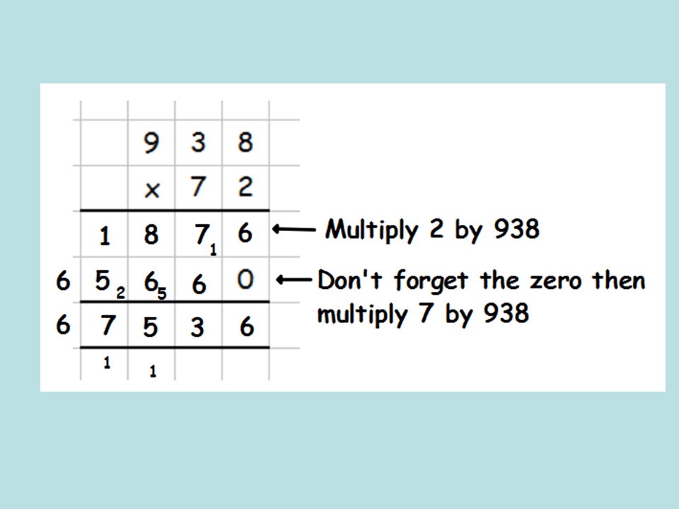 Image result for column method of long multiplication