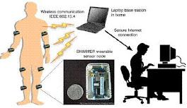 ワイヤレスセンサー
