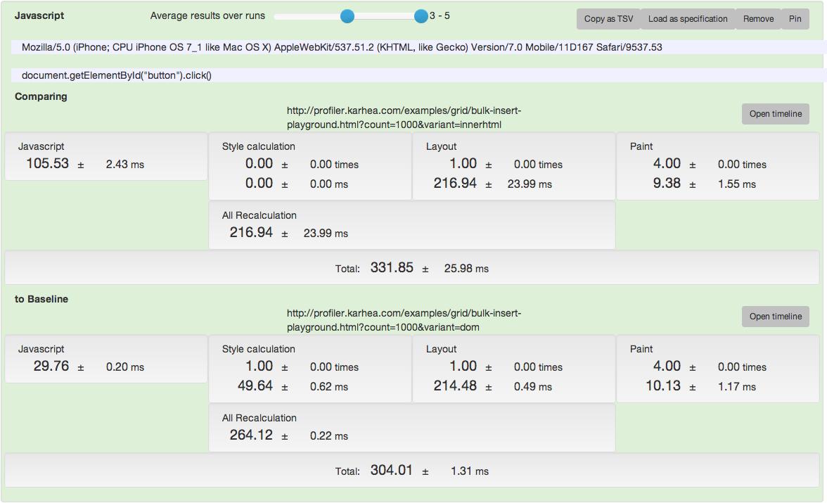innerHTML vs appendNode vs DocumentFragment - Optimizing bulk DOM operations for mobile