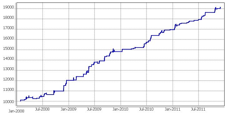 Online broker 500