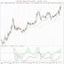 Guldpriset i SEK per gram vecka 31 augusti 2011 - Nytt ATH