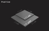 HTC One Pixel Size