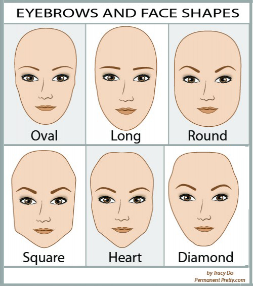 Best Eyebrow Shapes For The Shape Of Your Face Entertainment News