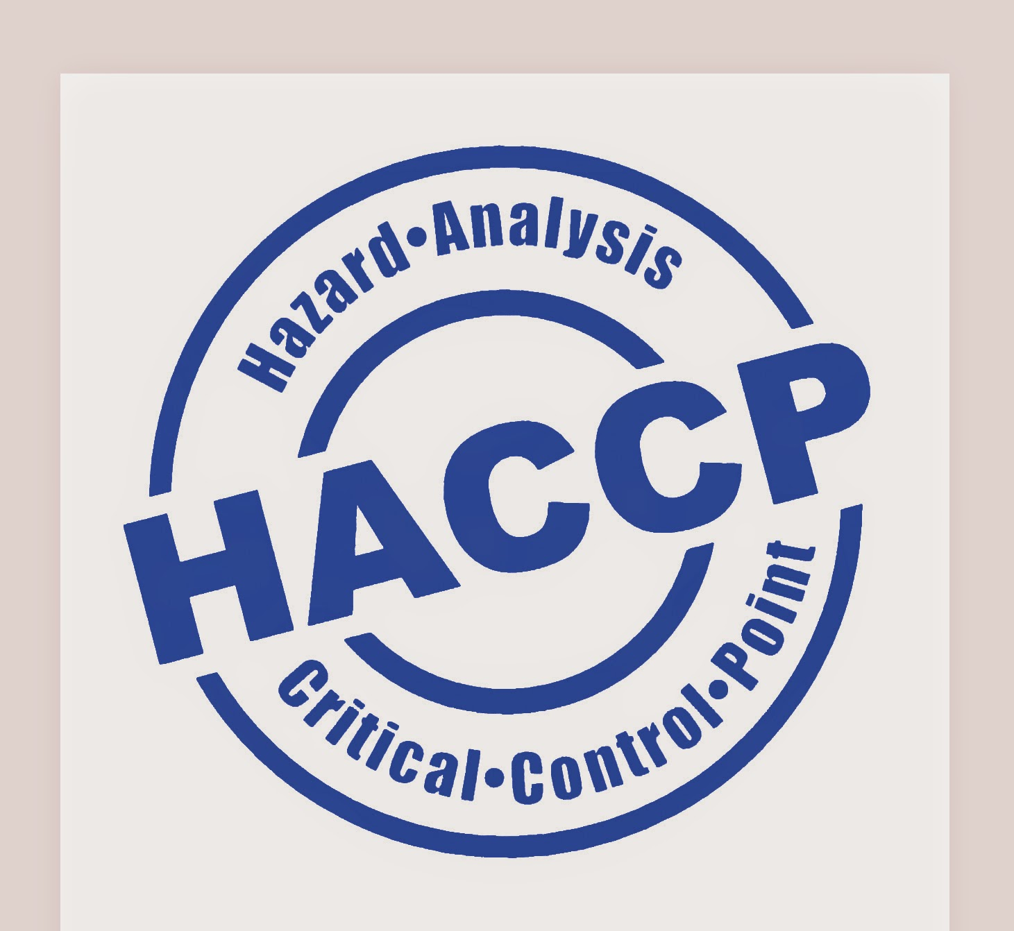 History of HACCP | Food Safety: ISO22000, HACCP Articles, News ...