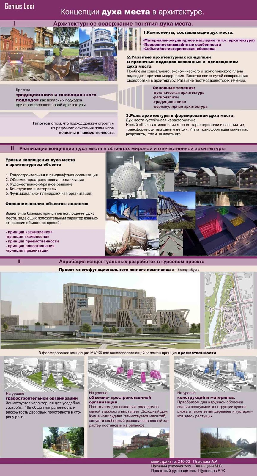 Архитектура и дизайн доклад