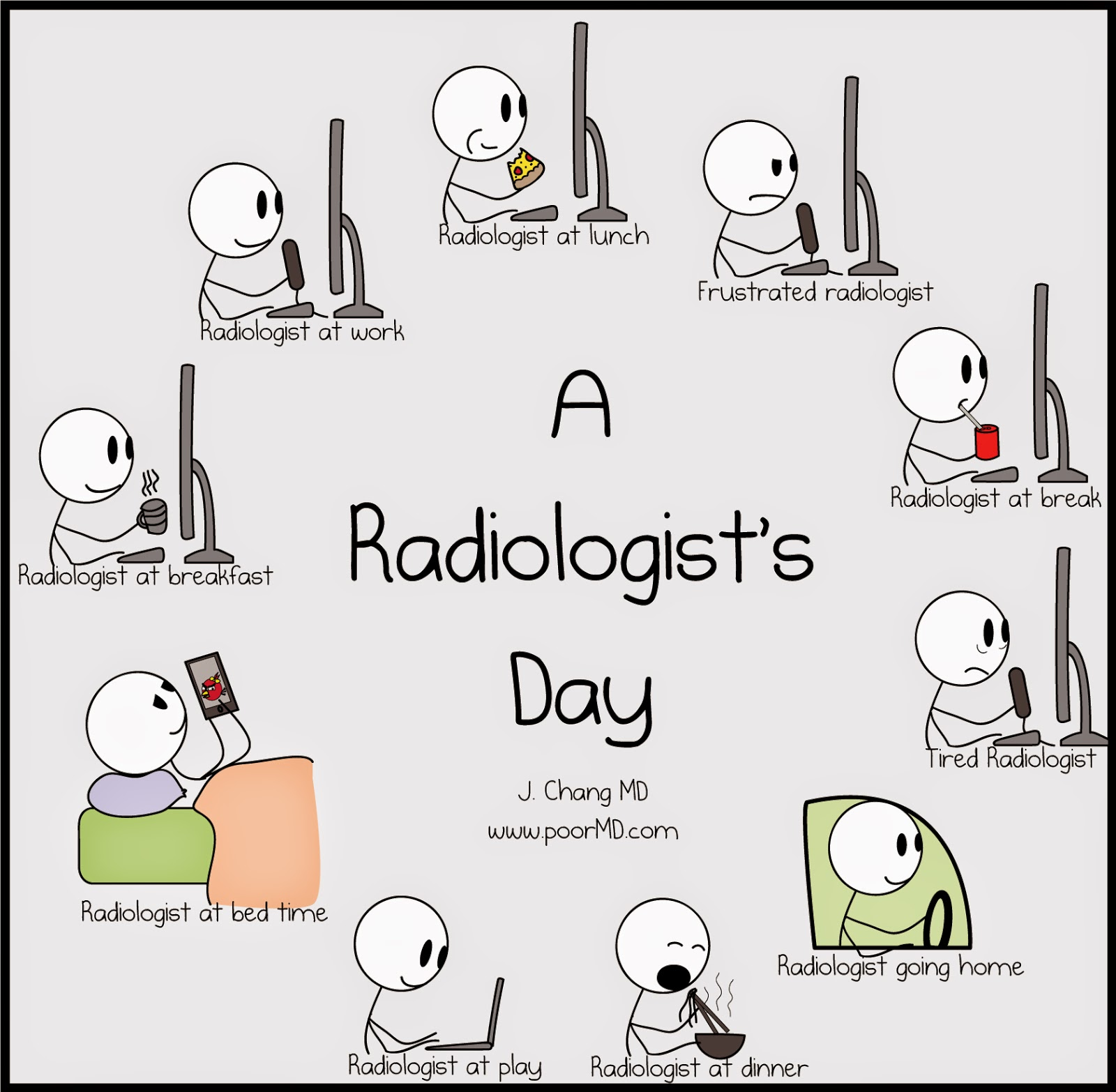 A Radiologist's Day