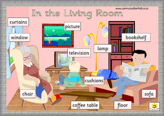 English Primbon Vocabulary Around The House