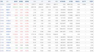中国株コバンザメ投資ウォッチ銘柄watch20150731