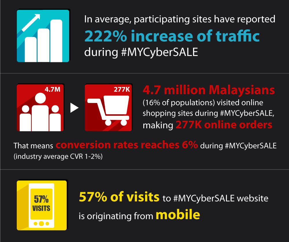 cybercrime in malaysia and usa The main reason for enforcing this act is to ensure that misuse of computer can be overcome misuse of computer will be an offence in malaysia.