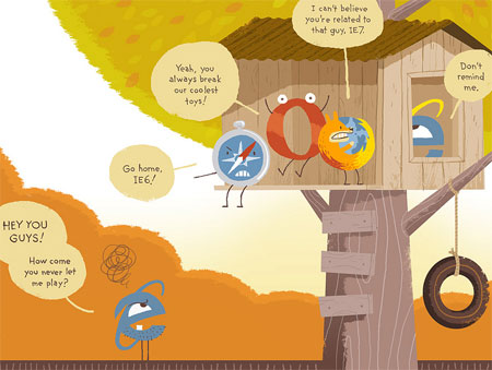 Old is no more Gold aka Old vs New Browsers Richard Walsh