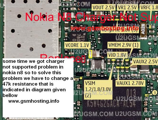 Cellfirmware Nokia N8 Charger Not Supported Problem