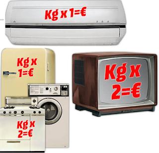promocion kilos por euros media markt