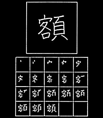 kanji dahi