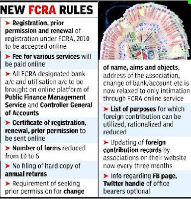 Image result for FCRA Registration