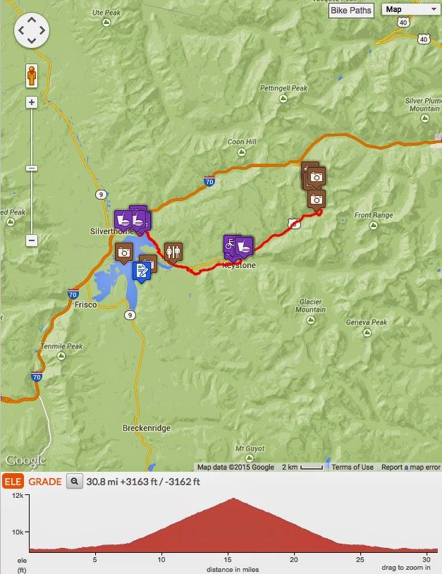 Bike Ride Dillon to Loveland Pass