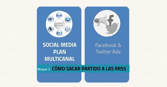 Desarrolla un plan multicanal para tus canales sociales