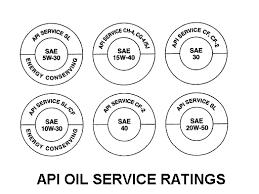 motor oil ratings