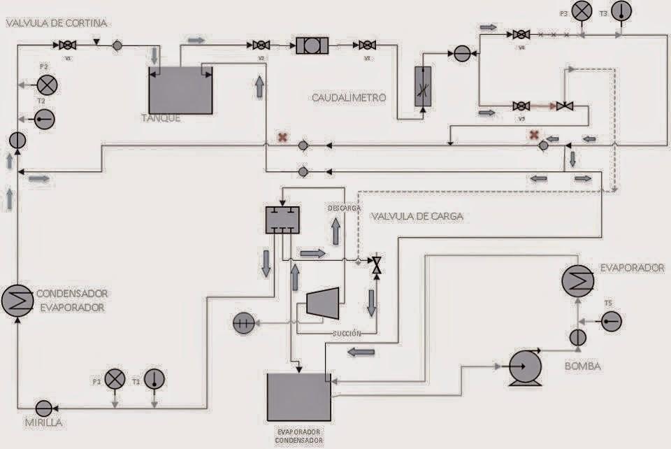 imagenes de diagramas electricos de refrigeracion pictures