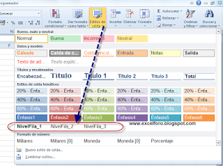 Los Estilos de celda y la herramienta Subtotales en Excel.