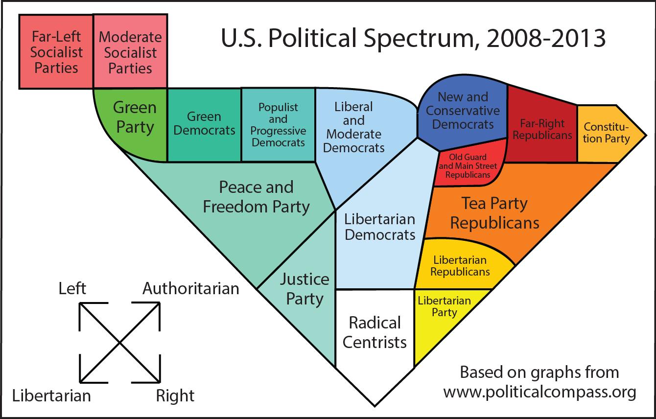 Images Of Political Wing Map Spectrum SC - Us spectrum map