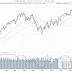 Obama en röd president - största börsfallet på ett år