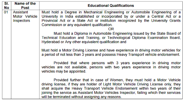 Educational qualifications for Assistant Motor Vehicle Inspectors