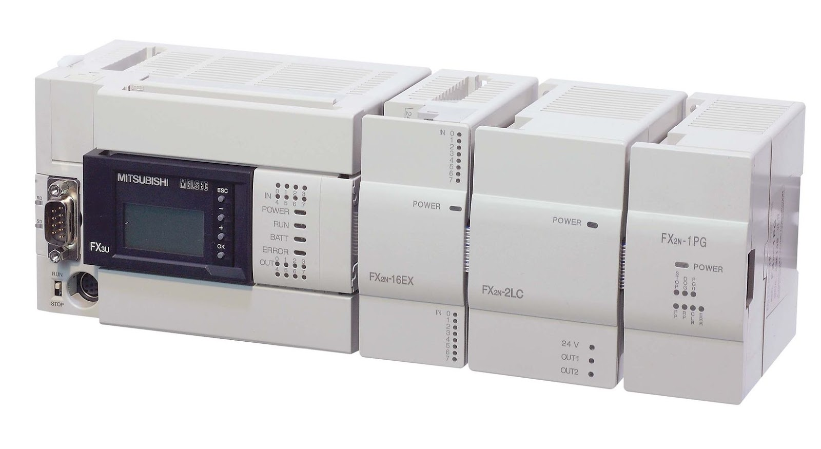 plc solutions  types of plc