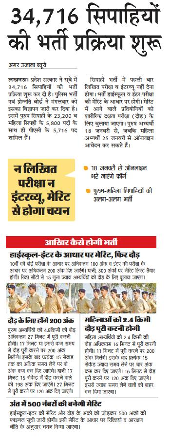 UP Police Sipahi Bharti 2016