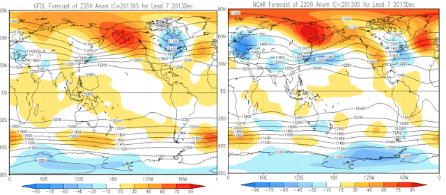 shown above are two long range forecast models gfdl and