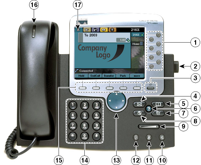 cisco ip phone user guide cisco networking center rh cisconetworkingcenter blogspot com cisco ip phone 7940 quick user guide cisco ip phone 7940 user manual
