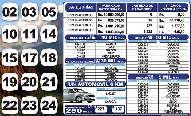 Kino Táchira sorteo 1114
