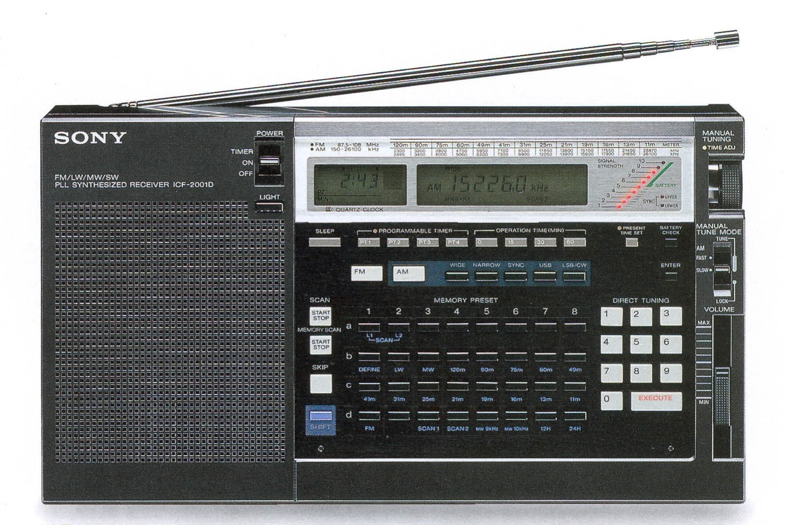 Sony Icf 2001d Repair Hifidreamer Http Wwwschematicdiagramcom Electronicdigitalclockhtml And Heres The Icf2001d Schematic Service Manual Elektrotanyacom Icf2010pdf Downloadhtml