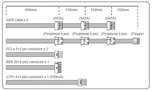 Jenis Triple Rail