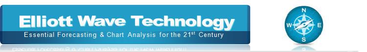Elliottwavetechnology Solutions