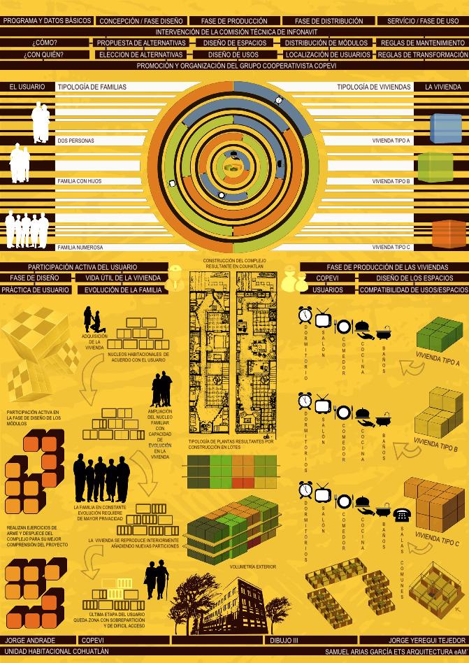 Sk studio proyecto vivienda social cohuatlan - Ets arquitectura malaga ...