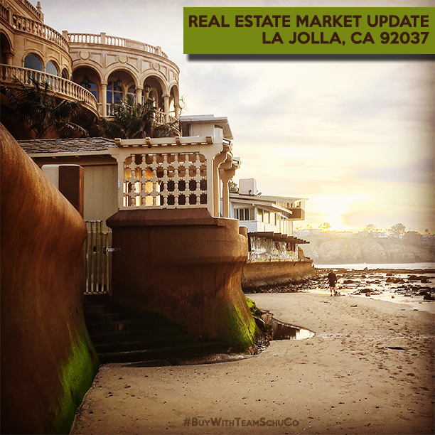 san diego real estate market trends Up-to-date san diego real estate statistics and trends to help you make smart investing and occupying decisions rent rates, vacancies, transactions, strategies and more.