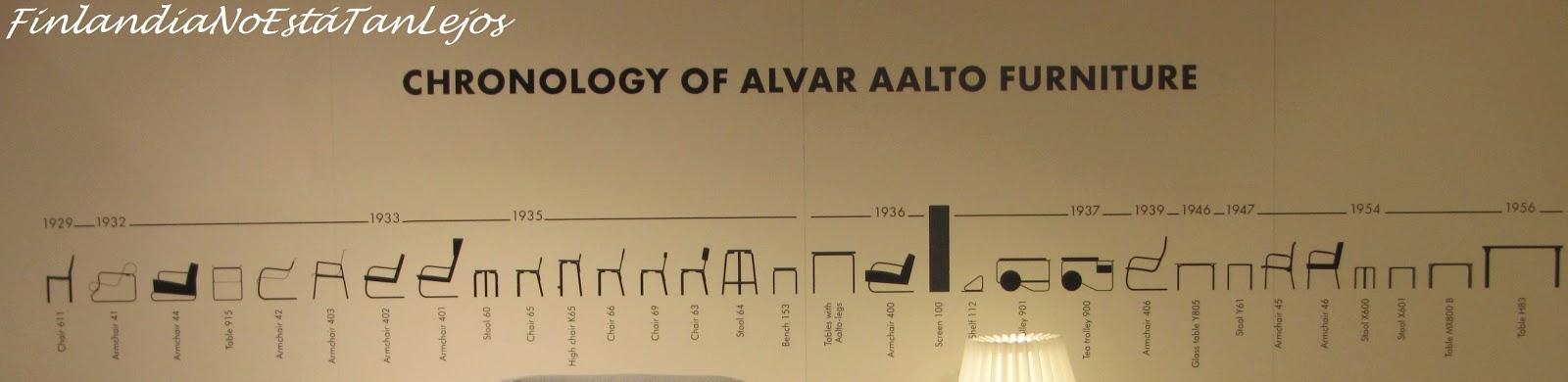 FinlandiaNoEstaTanLejos: Alvar Aalto y la evolución de sus muebles. ARTEK