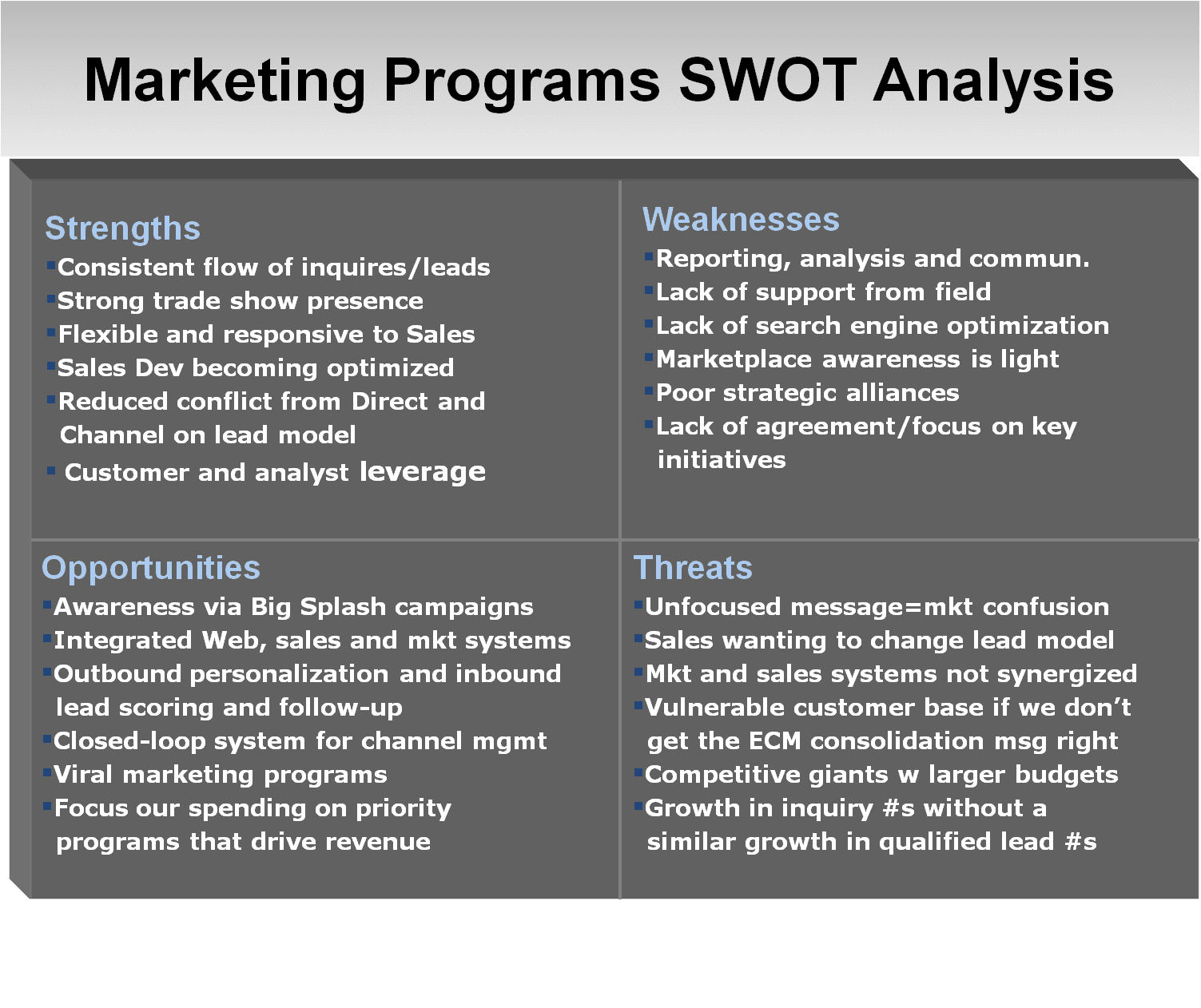 Brand Strategist Ileush Cornell Swot Analysis Analysis