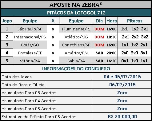 LOTOGOL 712 - PITÁCOS DA ZEBRA