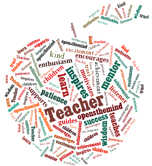 great gift for any teacher i made the word teacher enlarged so it ...