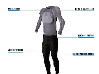 Technical Base Layers