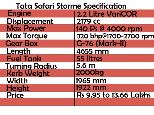 tata safari storme specifications