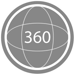 Fotos 360º